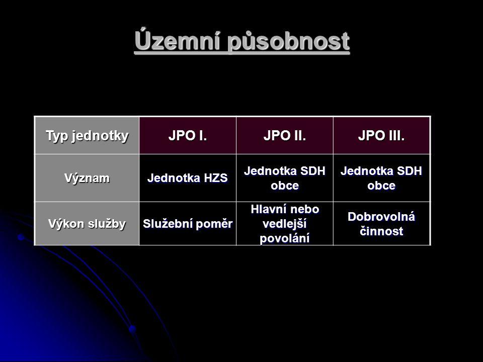 Územní působnost Typ jednotky JPO I. JPO II. JPO III. Význam Jednotka HZS Jednotka SDH obce Výkon služby Služební poměr Hlavní nebo vedlejší povolání