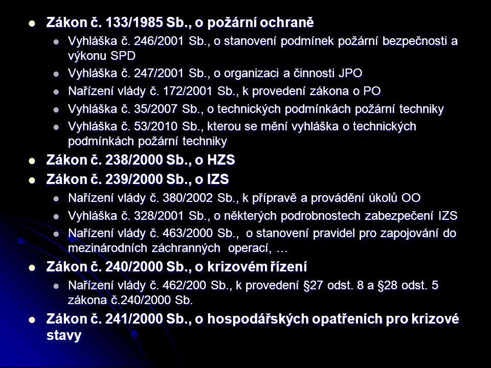 Zákon č.133/1985 Sb., o požární ochraně Zákon č. 133/1985 Sb., o požární ochraně Vyhláška č.