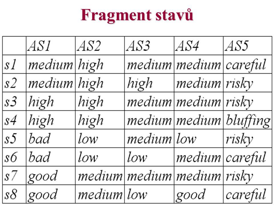 Fragment stavů
