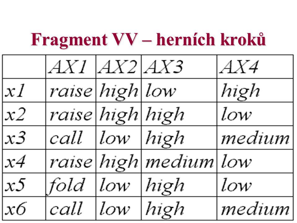 Fragment VV – herních kroků