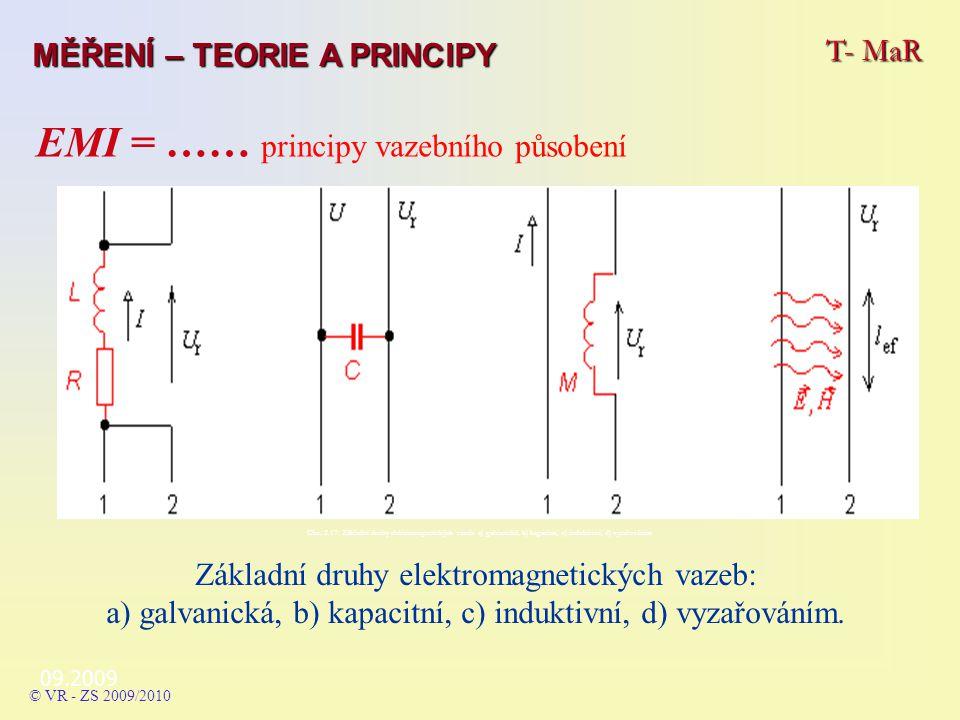 Základní druhy elektromagnetických vazeb: a) galvanická, b) kapacitní, c) induktivní, d) vyzařováním.