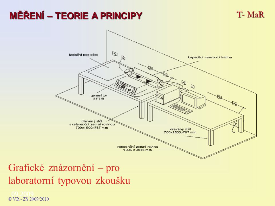 Grafické znázornění – pro laboratorní typovou zkoušku 09.2009 T- MaR MĚŘENÍ – TEORIE A PRINCIPY © VR - ZS 2009/2010