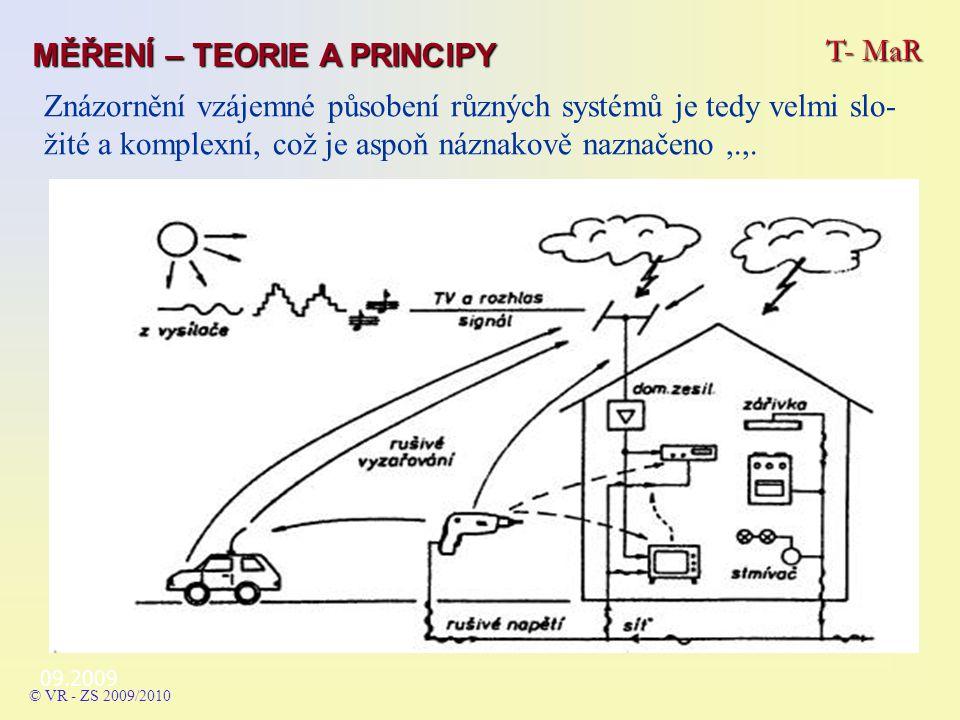 09.2009 Znázornění vzájemné působení různých systémů je tedy velmi slo- žité a komplexní, což je aspoň náznakově naznačeno,.,.