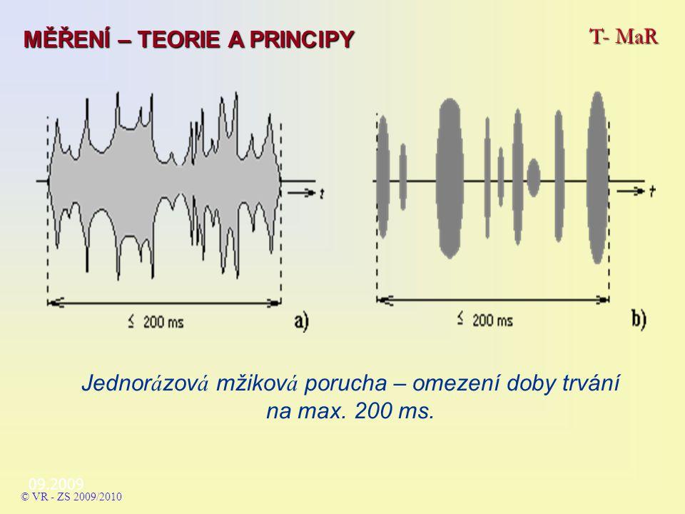 09.2009 T- MaR MĚŘENÍ – TEORIE A PRINCIPY © VR - ZS 2009/2010 Jednor á zov á mžikov á porucha – omezení doby trvání na max.