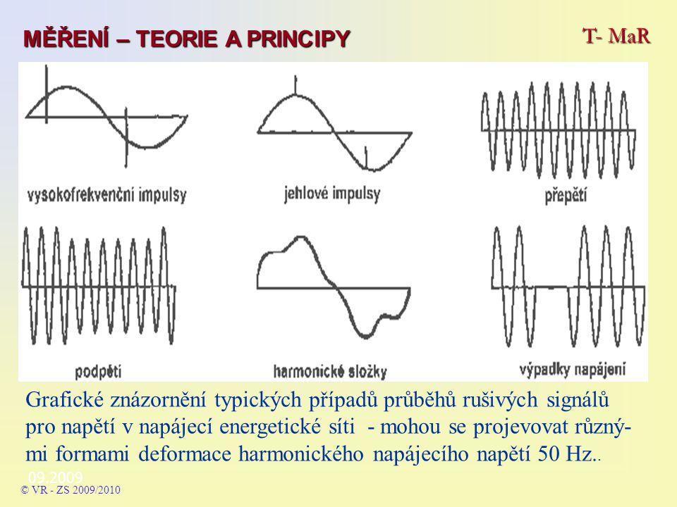 09.2009 Grafické znázornění typických případů průběhů rušivých signálů pro napětí v napájecí energetické síti - mohou se projevovat různý- mi formami deformace harmonického napájecího napětí 50 Hz..