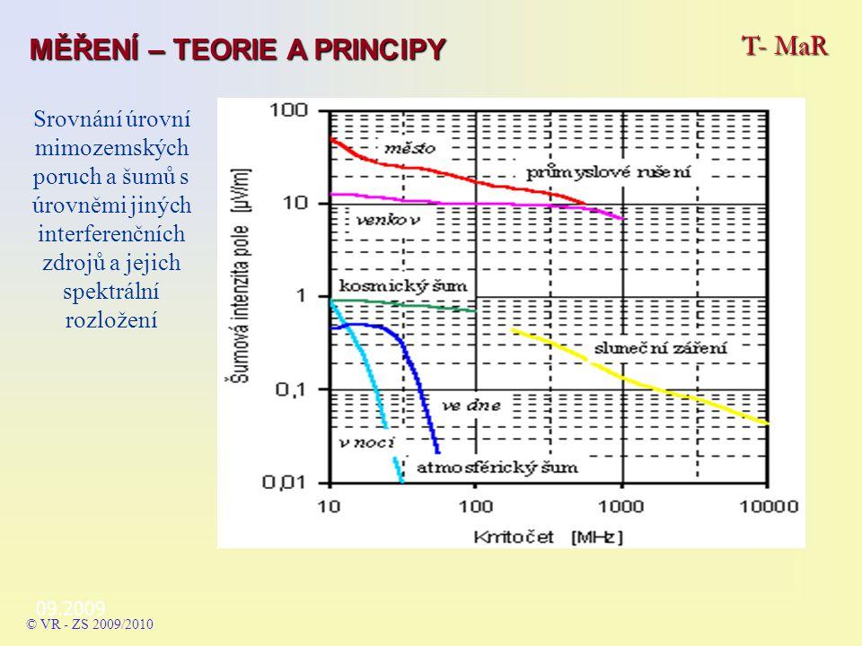 09.2009 T- MaR MĚŘENÍ – TEORIE A PRINCIPY © VR - ZS 2009/2010 Srovnání úrovní mimozemských poruch a šumů s úrovněmi jiných interferenčních zdrojů a jejich spektrální rozložení
