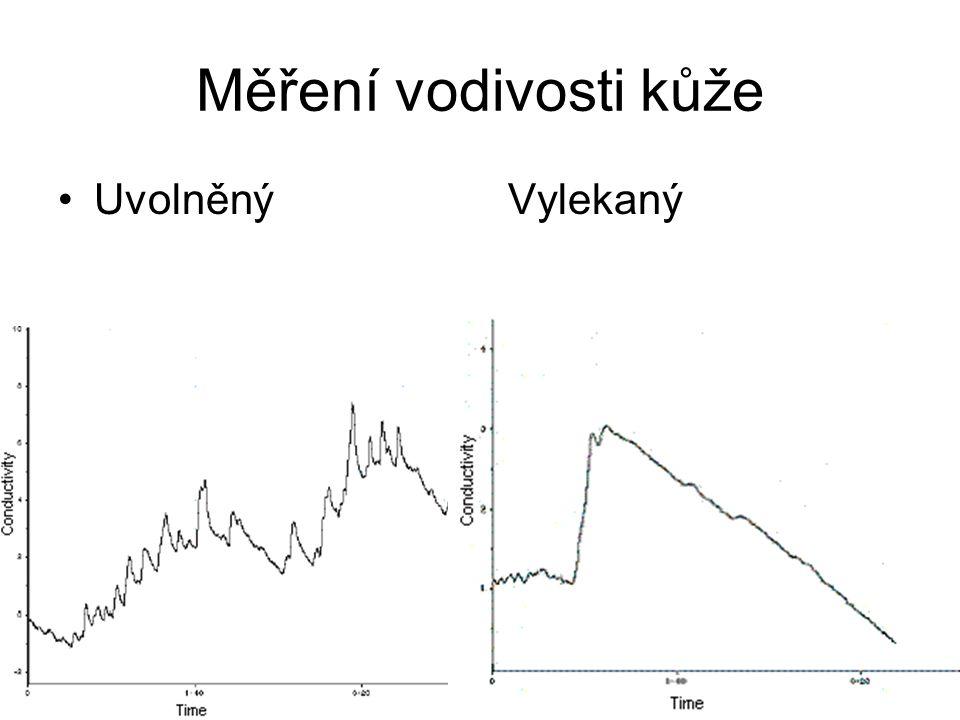 Měření vodivosti kůže Typická hodnota vodivosti –1 uS na 1 cm2