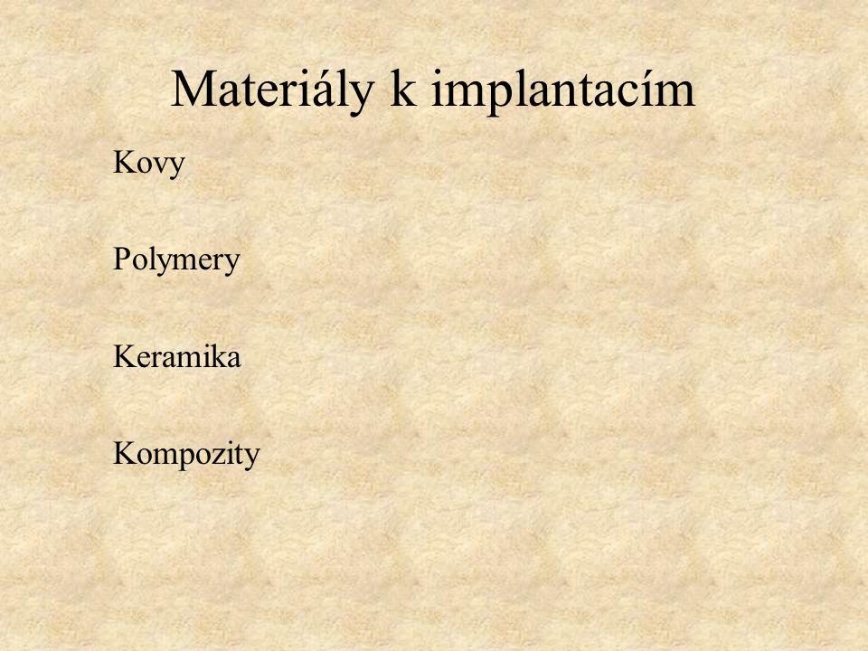 Materiály k implantacím Kovy Polymery Keramika Kompozity