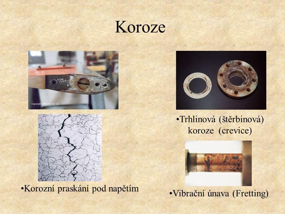 Koroze Galv anic Trhlinová (štěrbinová) koroze (crevice) Korozní praskání pod napětím Vibrační únava (Fretting)