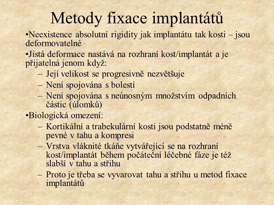 Metody fixace implantátů Neexistence absolutní rigidity jak implantátu tak kosti – jsou deformovatelné Jistá deformace nastává na rozhraní kost/implan