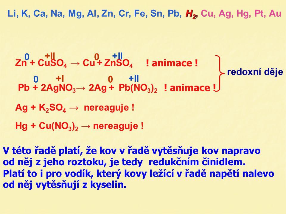 Zn + CuSO 4 → Cu + ZnSO 4 Pb + 2AgNO 3 → 2Ag + Pb(NO 3 ) 2 Ag + K 2 SO 4 → nereaguje ! Hg + Cu(NO 3 ) 2 → nereaguje ! +II 00 +I 00 +II H 2 Li, K, Ca,