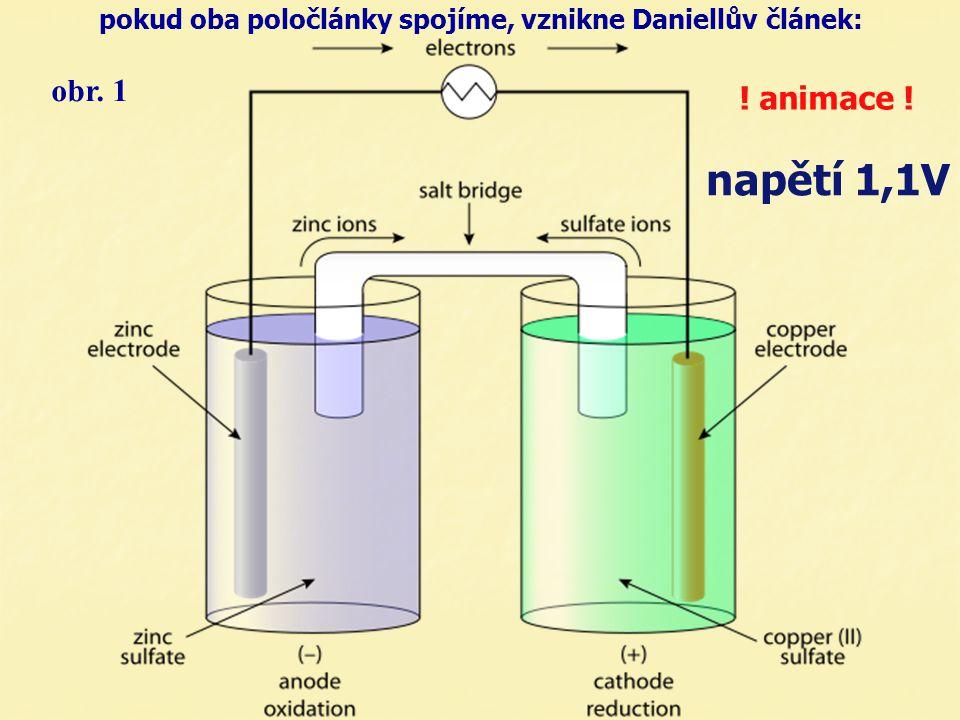 pokud oba poločlánky spojíme, vznikne Daniellův článek: obr. 1 napětí 1,1V ! animace !