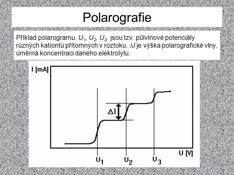 Příklad polarogramu. U 1, U 2, U 3 jsou tzv. půlvlnové potenciály různých kationtů přítomných v roztoku.  I je výška polarografické vlny, úměrná konc