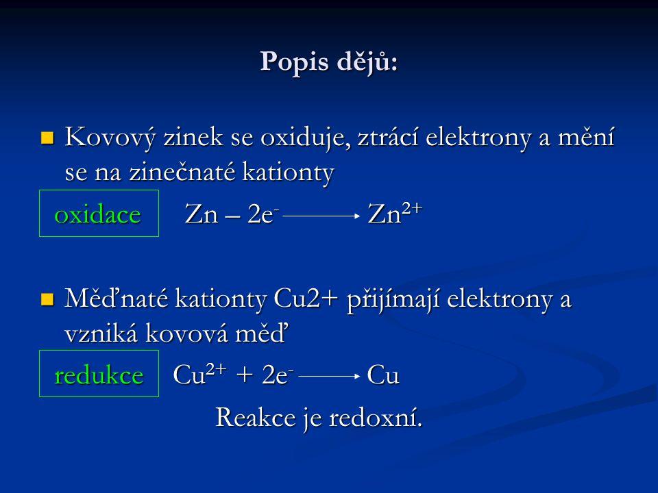 Popis dějů: Kovový zinek se oxiduje, ztrácí elektrony a mění se na zinečnaté kationty Kovový zinek se oxiduje, ztrácí elektrony a mění se na zinečnaté kationty oxidace Zn – 2e - Zn 2+ oxidace Zn – 2e - Zn 2+ Měďnaté kationty Cu2+ přijímají elektrony a vzniká kovová měď Měďnaté kationty Cu2+ přijímají elektrony a vzniká kovová měď redukce Cu 2+ + 2e - Cu redukce Cu 2+ + 2e - Cu Reakce je redoxní.