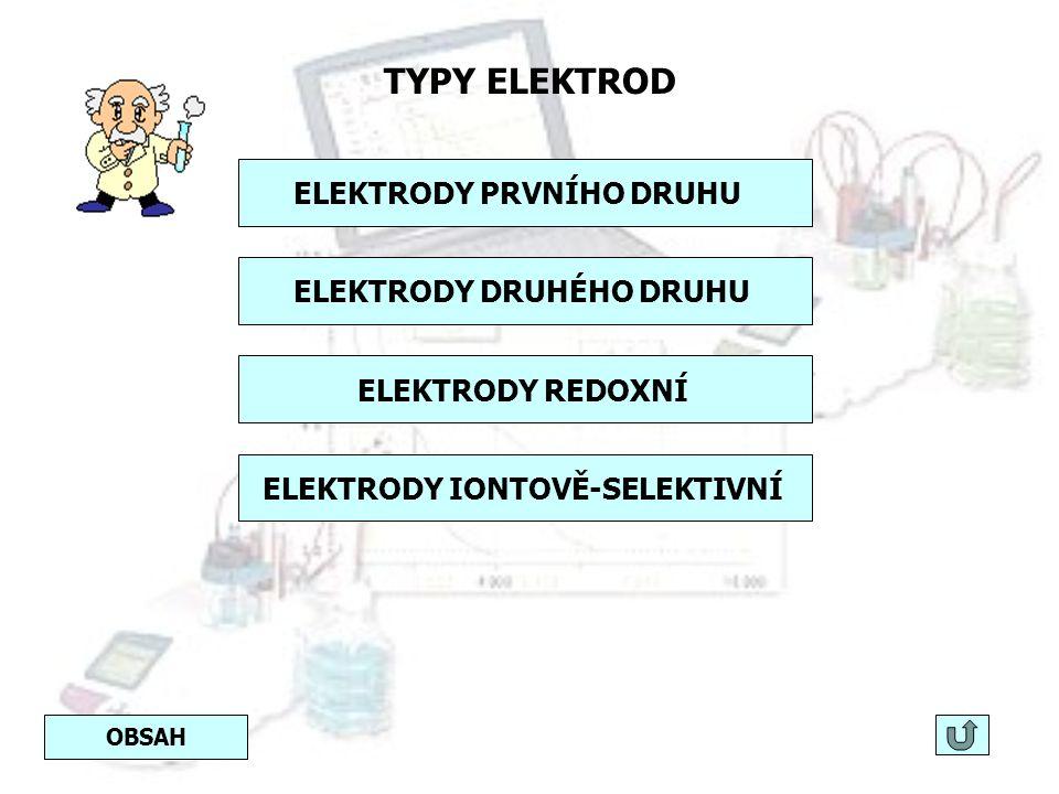 NERNSTOVA ROVNICE Pomocí Nernstovy rovnice počítáme potenciál elektrody E. Rovnice byla odvozena na základě úvahy o ustavení dynamické rovnováhy v ele