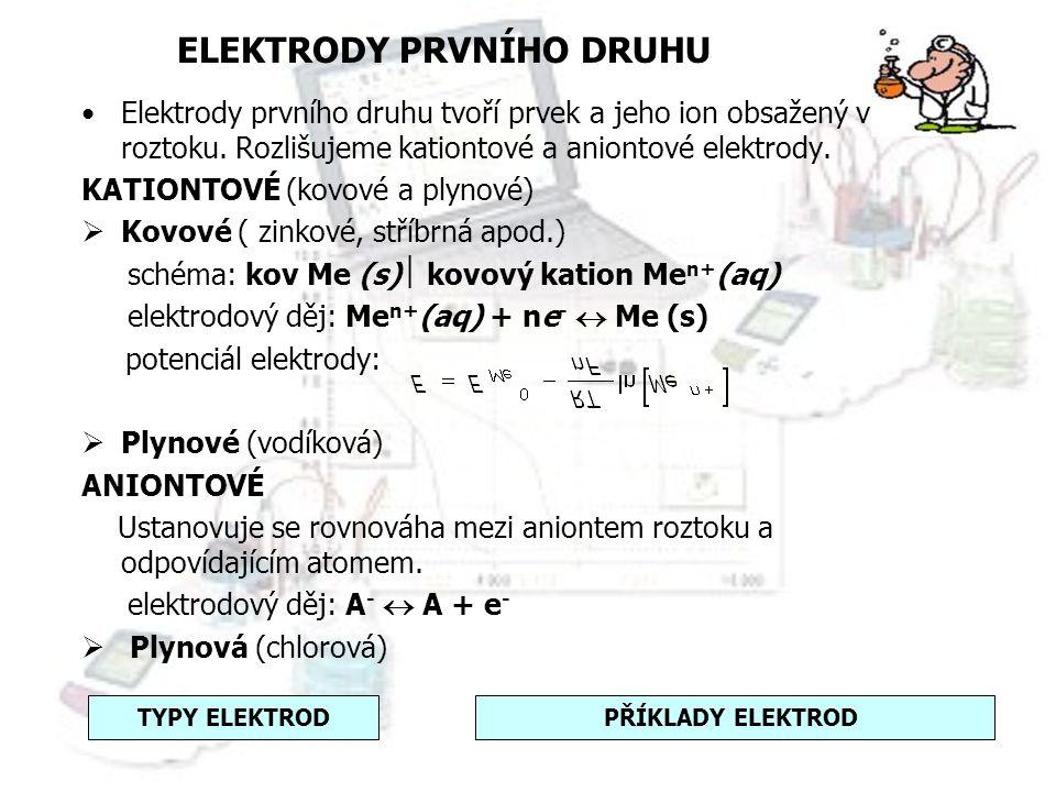 TYPY ELEKTROD ELEKTRODY PRVNÍHO DRUHU ELEKTRODY DRUHÉHO DRUHU ELEKTRODY REDOXNÍ ELEKTRODY IONTOVĚ-SELEKTIVNÍ OBSAH