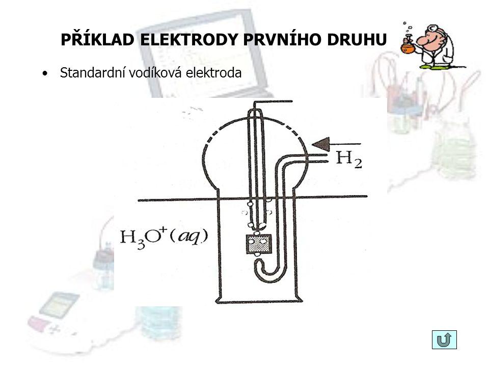ELEKTRODY PRVNÍHO DRUHU Elektrody prvního druhu tvoří prvek a jeho ion obsažený v roztoku. Rozlišujeme kationtové a aniontové elektrody. KATIONTOVÉ (k