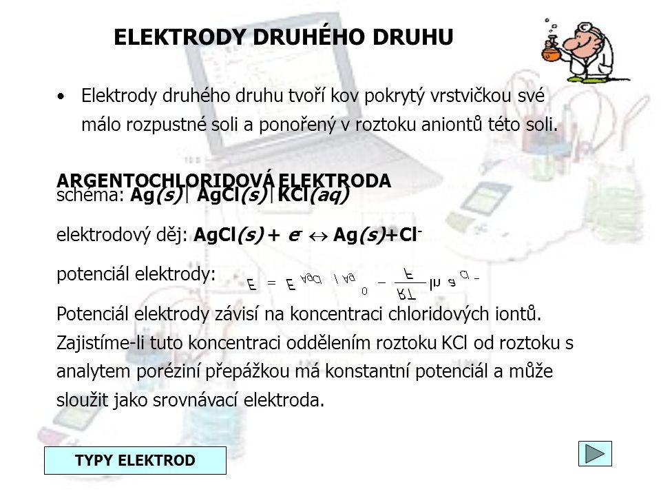 PŘÍKLAD ELEKTRODY PRVNÍHO DRUHU Standardní vodíková elektroda