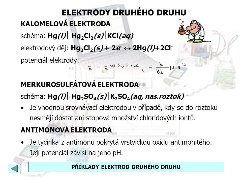 ELEKTRODY DRUHÉHO DRUHU Elektrody druhého druhu tvoří kov pokrytý vrstvičkou své málo rozpustné soli a ponořený v roztoku aniontů této soli. ARGENTOCH