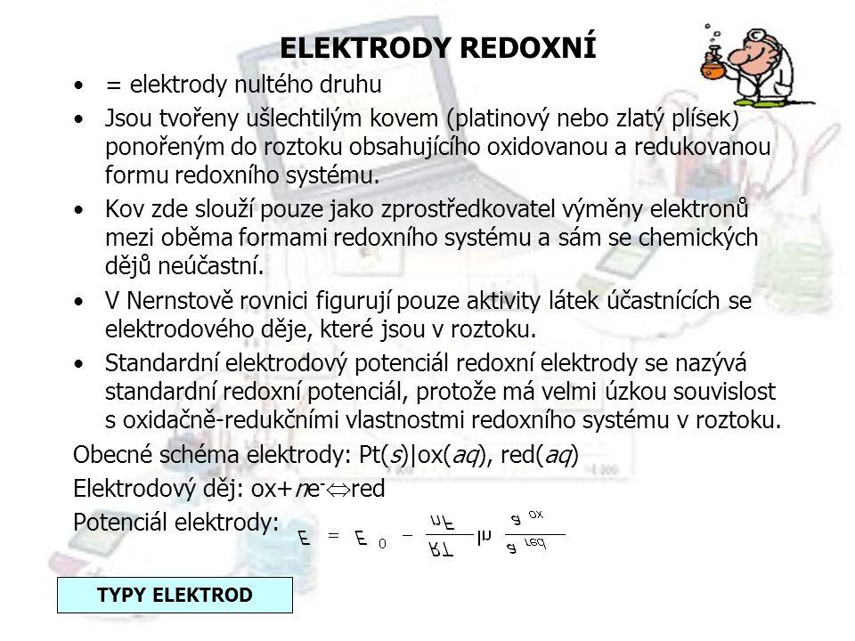 Příklad argentochloridové a kalomelové elektrody.