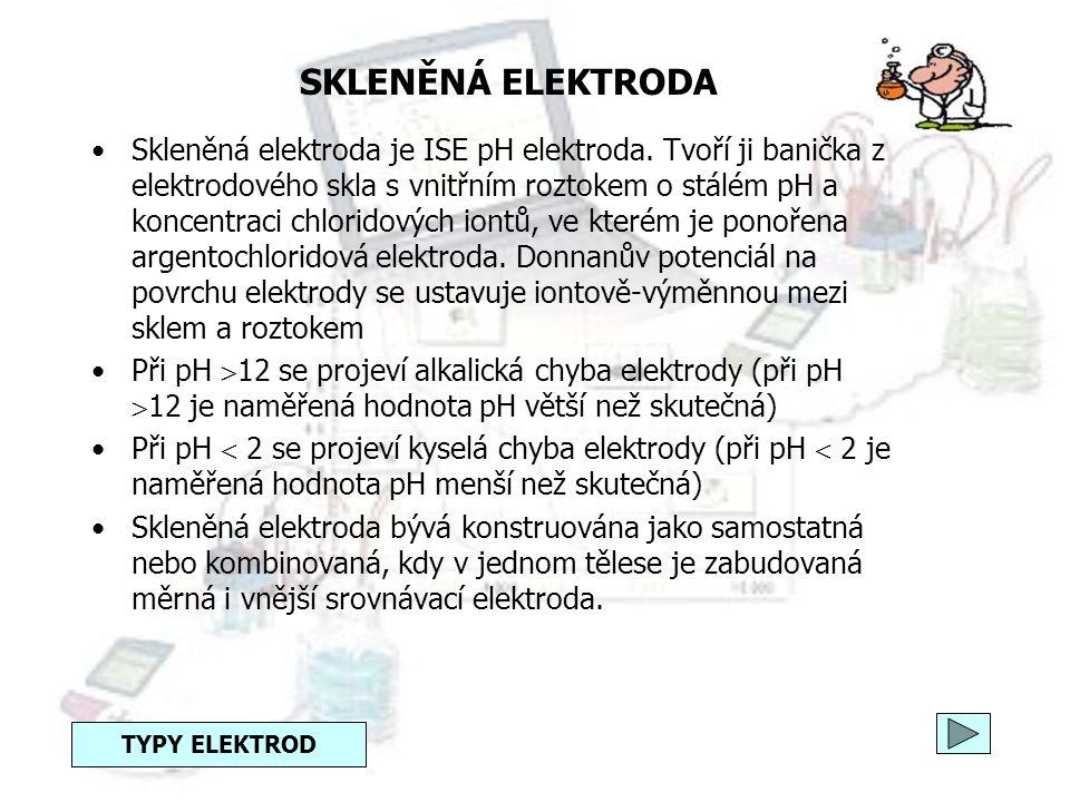 ELEKTRODY IONTOVĚ-SELEKTIVNÍ Iontově-selektivní elektrody (ISE) využívají vzniku potenciálu na membráně selektivně propustné pro určité ionty. Ionty,