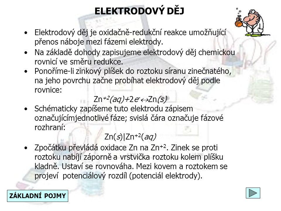 ELEKTRODA Elektroda (poločlánek) je heterogenní (různorodý) elektrochemický systém tvořený alespoň dvěma fázemi. Jedna fáze je vodičem první třídy, kt