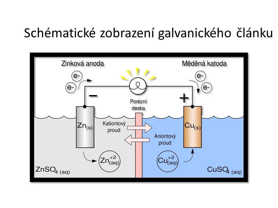 Složení galvanických článků Při sestavování galvanického článku se pro elektrody a elektrolyty používají takové kombinace chemických látek, aby potenciál vznikající na elektrodě byl pokud možno co největší a zároveň aby článek co nejdéle vydržel.
