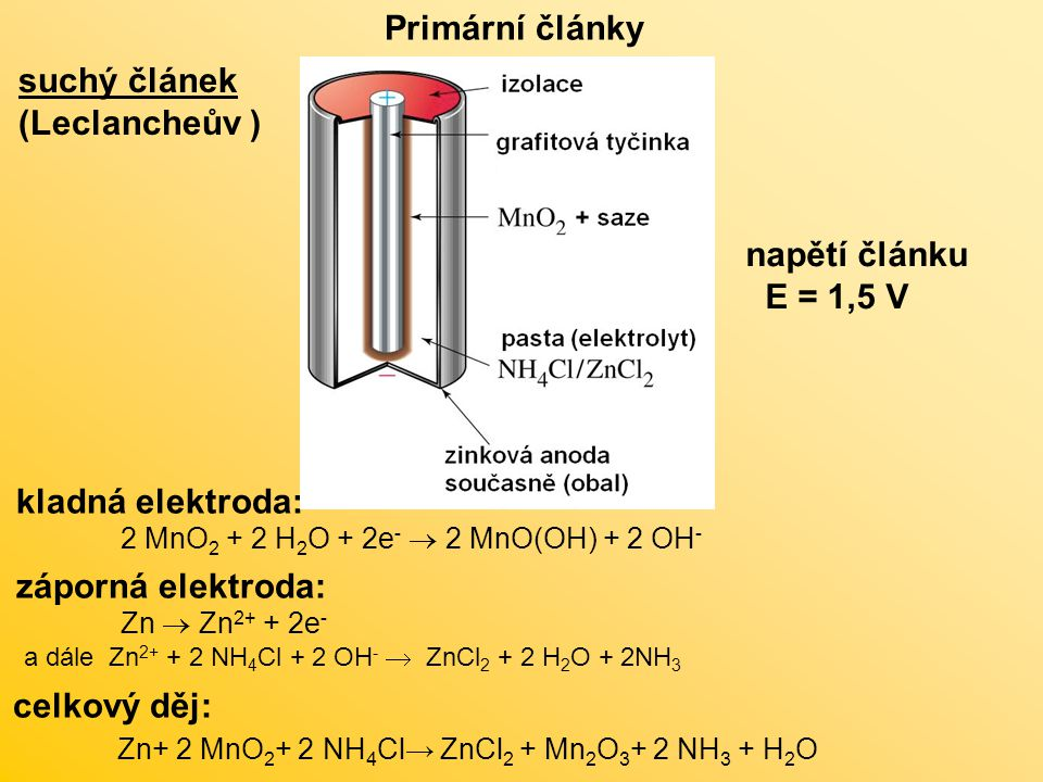 alkalický manganový článek Primární články kladná elektroda: 2 MnO 2 + H 2 O + 2e -  Mn 2 O 3 + 2 OH - záporná elektroda: Zn + 2 OH -  ZnO + H 2 O + 2e - celkový děj: Zn + 2 MnO 2  ZnO + Mn 2 O 3 napětí článku E = 1,5 V elektrolytem je roztok KOH