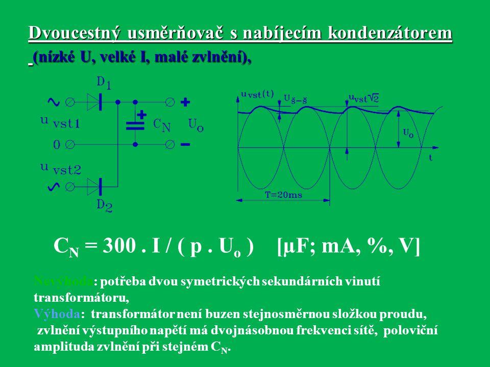 Dvoucestný usměrňovač s nabíjecím kondenzátorem (nízké U, velké I, malé zvlnění), C N = 300. I / ( p. U o ) [µF; mA, %, V] Nevýhoda: potřeba dvou syme