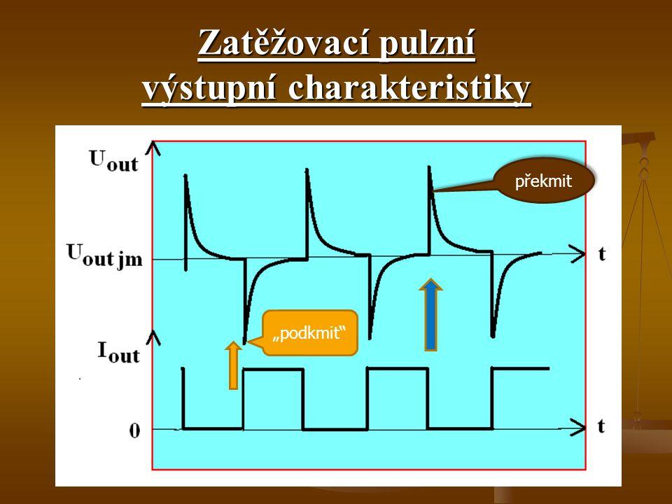 """Zatěžovací pulzní výstupní charakteristiky překmit """"podkmit"""""""