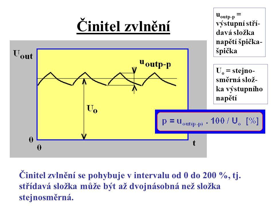 Činitel zvlnění Činitel zvlnění se pohybuje v intervalu od 0 do 200 %, tj. střídavá složka může být až dvojnásobná než složka stejnosměrná. u outp-p =