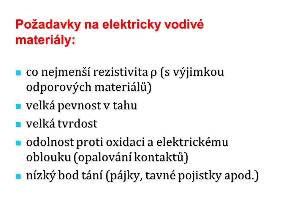 Požadavky na elektricky vodivé materiály: co nejmenší rezistivita ρ (s výjimkou odporových materiálů) co nejmenší rezistivita ρ (s výjimkou odporových