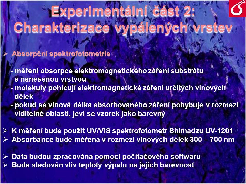 ZDROJE Brinker C.J., Scherer G.W.: Sol gel science:The physics and chemistry of sol-gel processing, Academic press, London, 1990 Plško A., ExnarP.: Použitie metódy sól-gel pre prípravu špeciálnych materiálov, najmä skiel, Silikáty, 33, 69-84, 1989 Novotný M.: Sol-gel vrstvy s obsahem stříbra, Diplomová práce, VŠCHT, 1998 www.vscht.cz www.solgel.com www.getty.edu