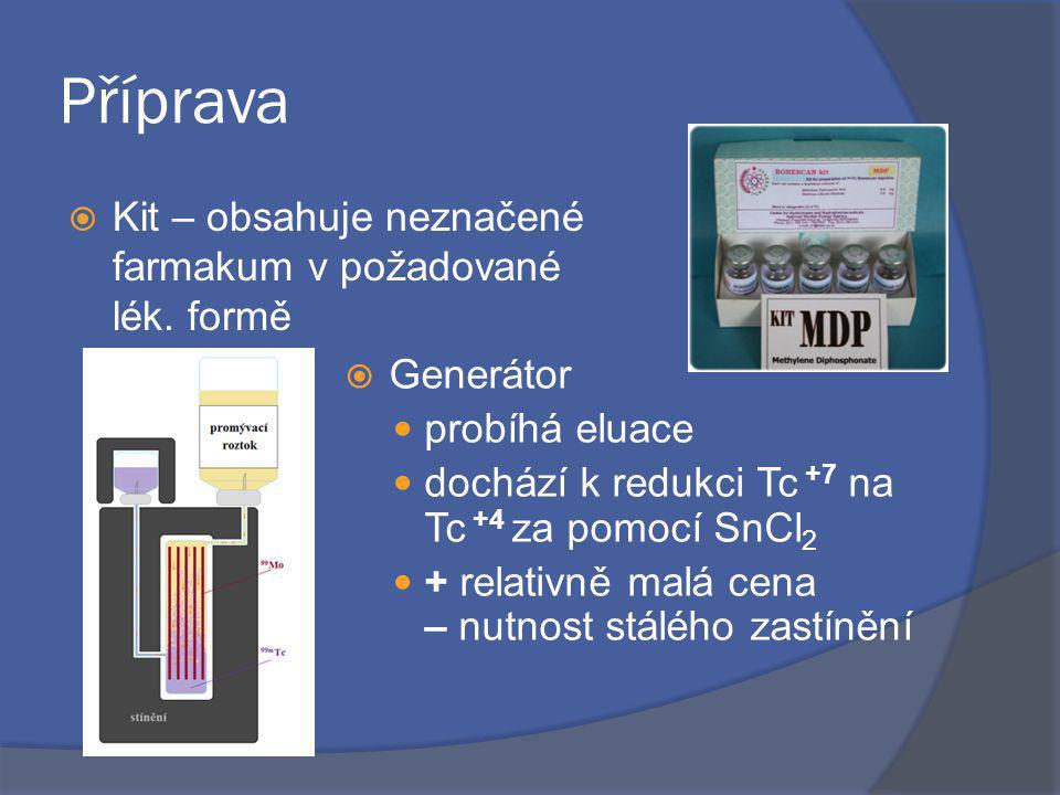 Příprava  Kit – obsahuje neznačené farmakum v požadované lék.