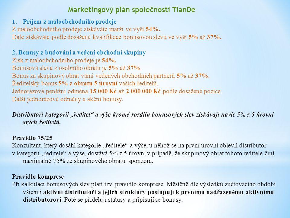 Marketingový plán společnosti TianDe 1.Příjem z maloobchodního prodeje Z maloobchodního prodeje získáváte marži ve výši 54%. Dále získáváte podle dosa