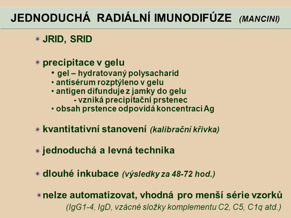 JRID, SRID precipitace v gelu gel – hydratovaný polysacharid antisérum rozptýleno v gelu antigen difunduje z jamky do gelu - vzniká precipitační prste