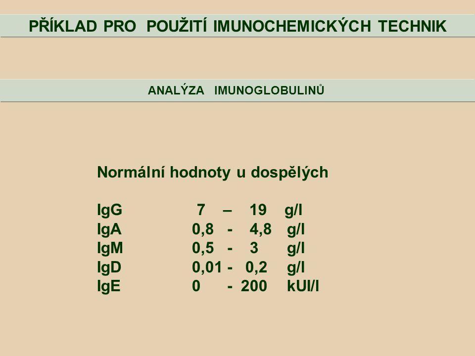 PŘÍKLAD PRO POUŽITÍ IMUNOCHEMICKÝCH TECHNIK Normální hodnoty u dospělých IgG 7 – 19 g/l IgA0,8 - 4,8g/l IgM0,5 - 3 g/l IgD0,01 - 0,2 g/l IgE0 - 200 kU