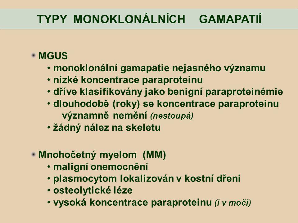 MGUS monoklonální gamapatie nejasného významu nízké koncentrace paraproteinu dříve klasifikovány jako benigní paraproteinémie dlouhodobě (roky) se kon
