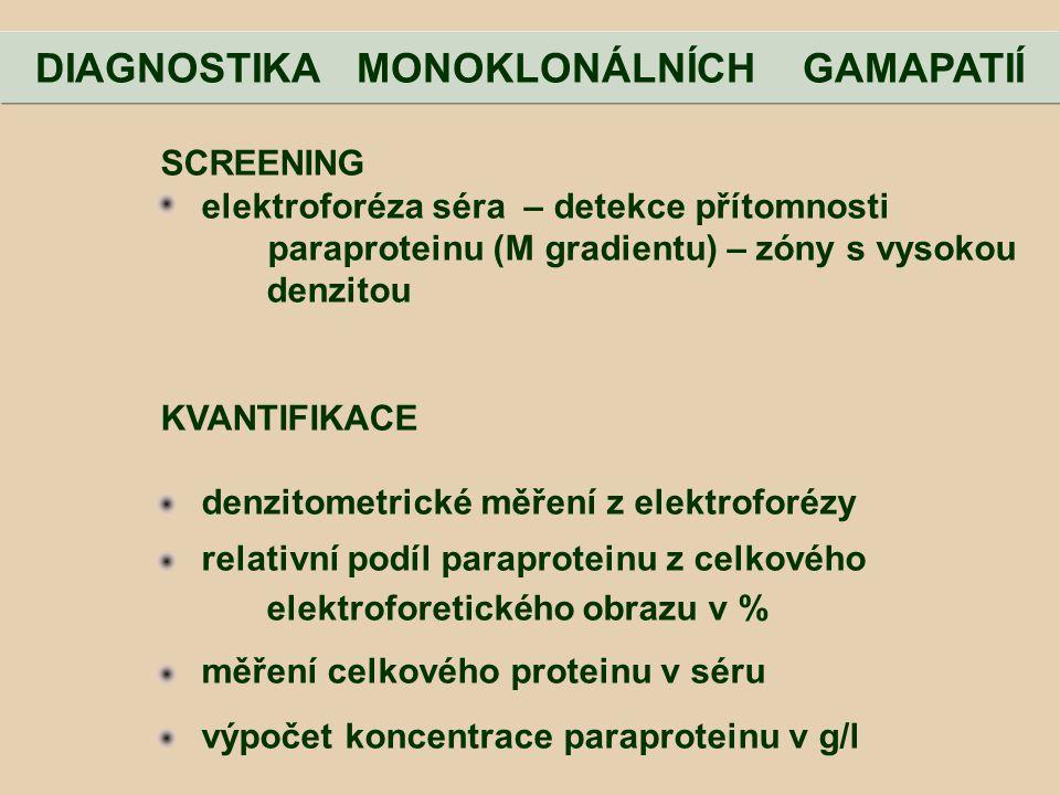 SCREENING elektroforéza séra – detekce přítomnosti paraproteinu (M gradientu) – zóny s vysokou denzitou KVANTIFIKACE denzitometrické měření z elektrof