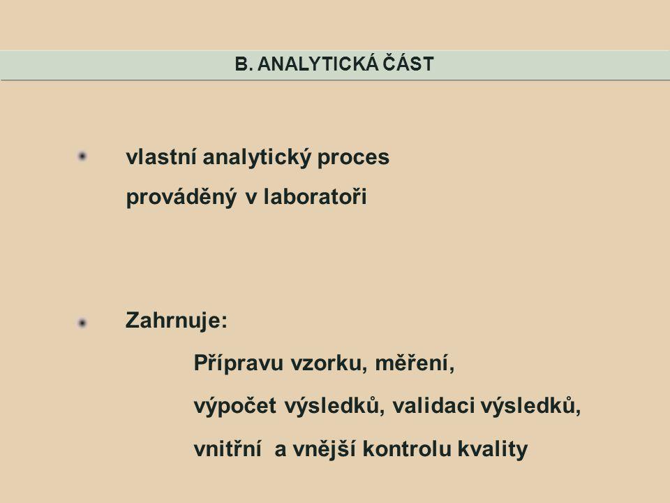 vlastní analytický proces prováděný v laboratoři Zahrnuje: Přípravu vzorku, měření, výpočet výsledků, validaci výsledků, vnitřní a vnější kontrolu kva