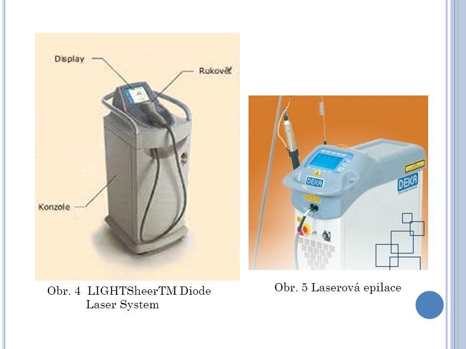 Obr. 4 LIGHTSheerTM Diode Laser System Obr. 5 Laserová epilace