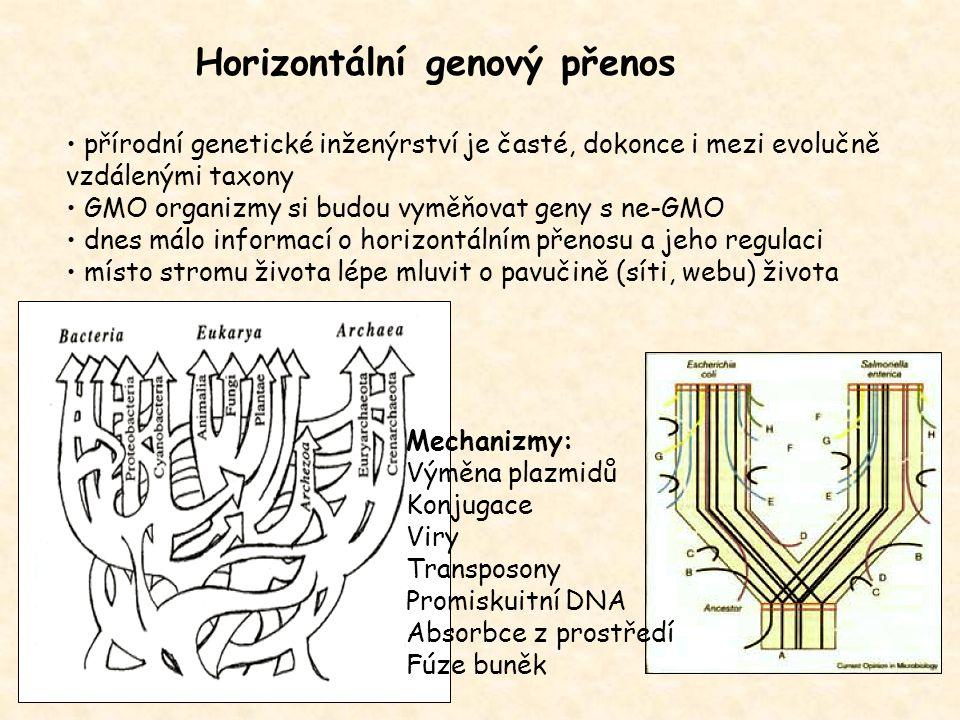 Horizontální genový přenos přírodní genetické inženýrství je časté, dokonce i mezi evolučně vzdálenými taxony GMO organizmy si budou vyměňovat geny s