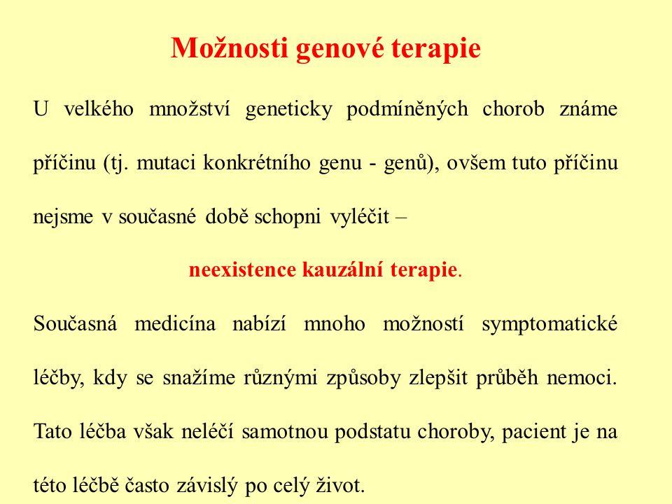 Možnosti genové terapie U velkého množství geneticky podmíněných chorob známe příčinu (tj. mutaci konkrétního genu - genů), ovšem tuto příčinu nejsme