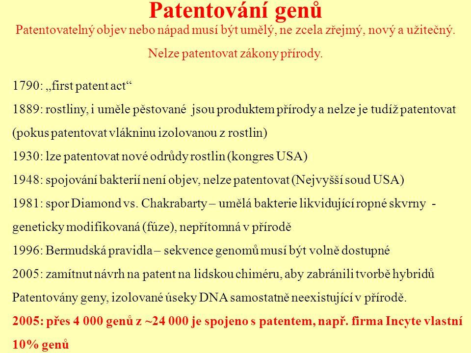 """Patentování genů 1790: """"first patent act 1889: rostliny, i uměle pěstované jsou produktem přírody a nelze je tudíž patentovat (pokus patentovat vlákninu izolovanou z rostlin) 1930: lze patentovat nové odrůdy rostlin (kongres USA) 1948: spojování bakterií není objev, nelze patentovat (Nejvyšší soud USA) 1981: spor Diamond vs."""