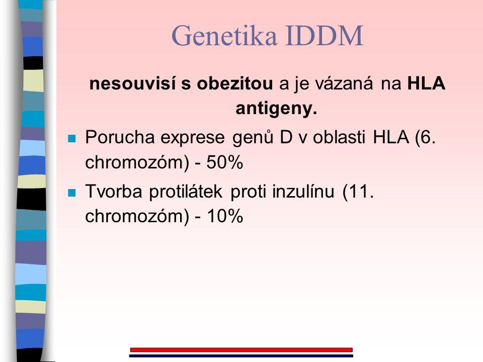 nesouvisí s obezitou a je vázaná na HLA antigeny. n Porucha exprese genů D v oblasti HLA (6. chromozóm) - 50% n Tvorba protilátek proti inzulínu (11.