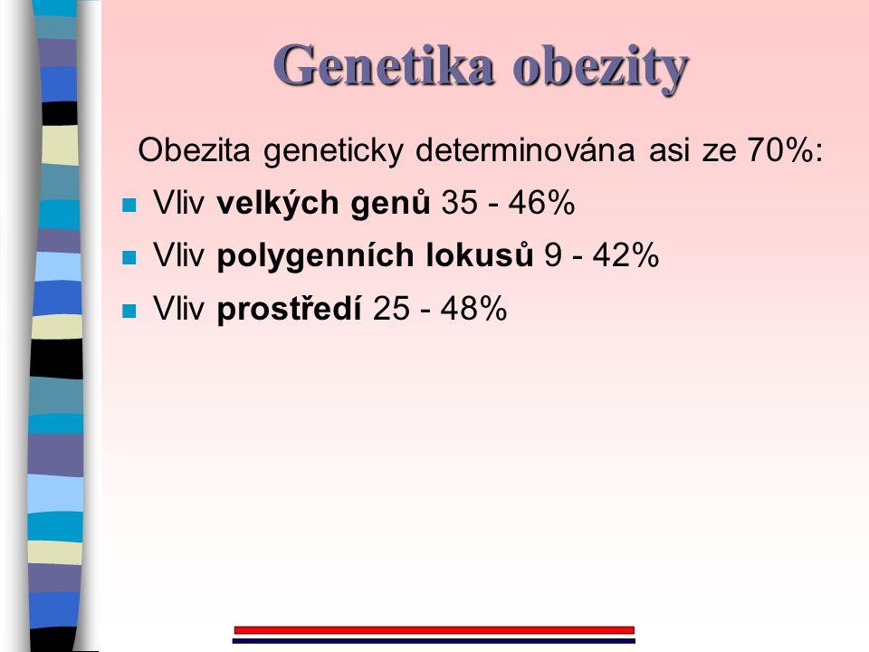 Obezita geneticky determinována asi ze 70%: n Vliv velkých genů 35 - 46% n Vliv polygenních lokusů 9 - 42% n Vliv prostředí 25 - 48% Genetika obezity