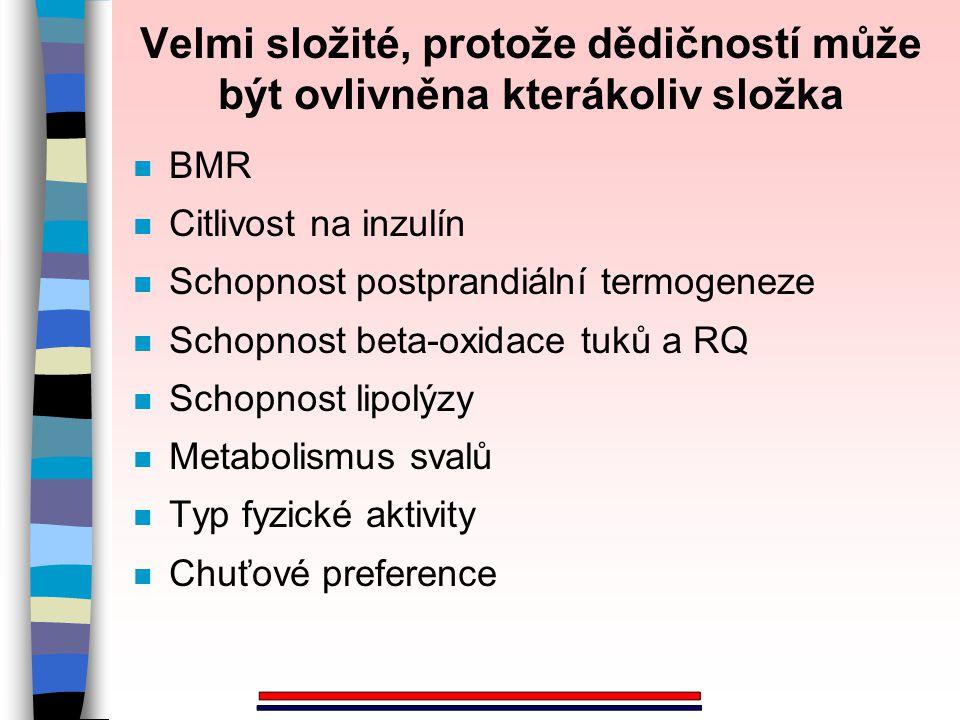 n BMR n Citlivost na inzulín n Schopnost postprandiální termogeneze n Schopnost beta-oxidace tuků a RQ n Schopnost lipolýzy n Metabolismus svalů n Typ