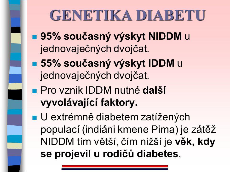 GENETIKA DIABETU n 95% současný výskyt NIDDM u jednovaječných dvojčat. n 55% současný výskyt IDDM u jednovaječných dvojčat. n Pro vznik IDDM nutné dal