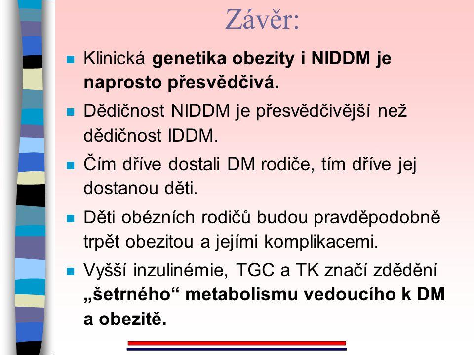 n Klinická genetika obezity i NIDDM je naprosto přesvědčivá. n Dědičnost NIDDM je přesvědčivější než dědičnost IDDM. n Čím dříve dostali DM rodiče, tí