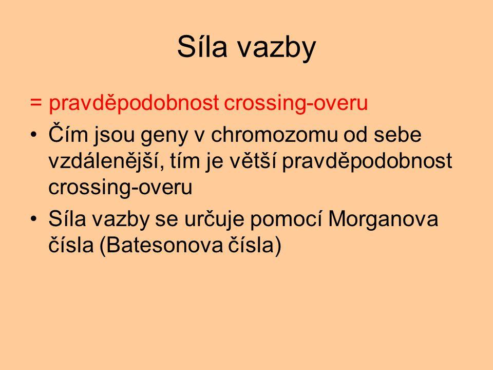 Síla vazby = pravděpodobnost crossing-overu Čím jsou geny v chromozomu od sebe vzdálenější, tím je větší pravděpodobnost crossing-overu Síla vazby se určuje pomocí Morganova čísla (Batesonova čísla)